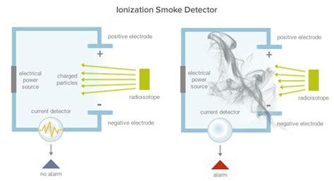 smoke detector diagram image gallery ionization chamber smoke detector