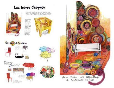 Planche De Tendance Design Produit by R 233 Sultats De Recherche D Images Pour 171 Design De Produit