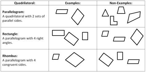 how many four sided figures appear in the diagram below illustrative mathematics