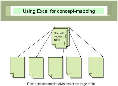 create a concept map using an excel worksheet to make a concept map