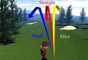 fix my hook golf swing best golf training equipment golf swing aid golf swing