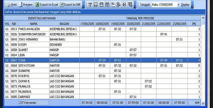 download format daftar hadir guru aplikasi otomatis daftar hadir guru dan staf sekolah