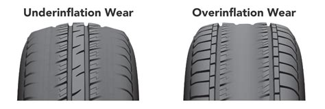 what is the proper tire pressure for a boat trailer recommended tire pressure proper tire air pressure