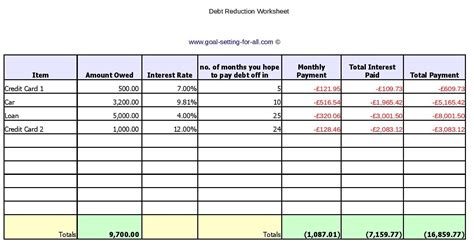 Debt Payoff Spreadsheet by Free Debt Reduction Spreadsheet Spreadsheets