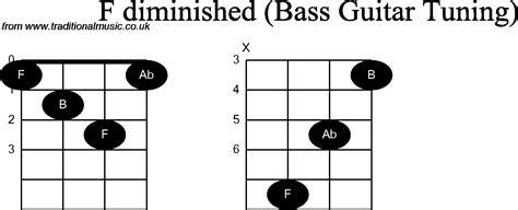 tutorial main gitar bass saja inilah tutorial cara bermain kunci gitar g chord