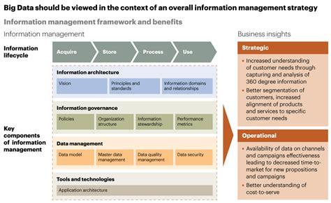 design criteria in big data концепция больших данных big data в картинках