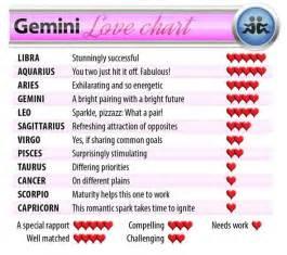 gemini horoscope 2014 valentine s day love stars and