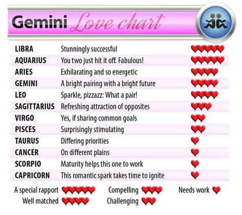 gemini horoscope 2014 valentine s day love stars and