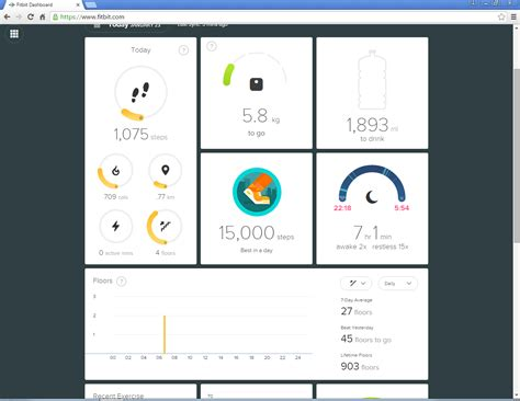 How Does Fitbit Calculate Floors by Solved Incorrect Syncing Counts Floors Fitbit