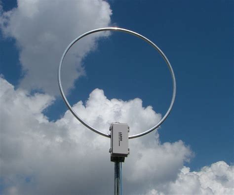 aor la wideband loop antenna la