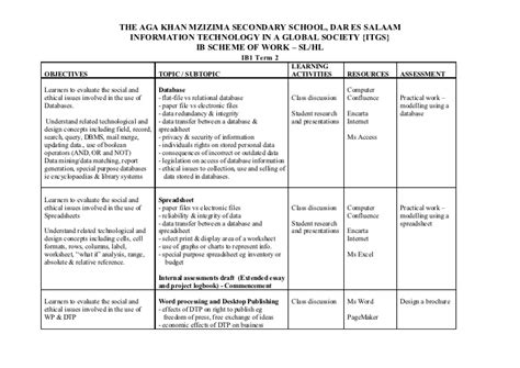 Lysistrata Essay Topics by Extended Essay Ideas Ib Extended Essay Lhs Writing Center Ib Extended Essay Incl Viva Voce And