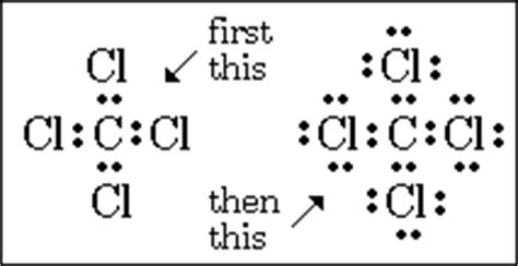 tipe molekul  ditentukan  langkah langkah berikut