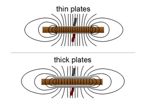 resistors thin vs thick thin vs thick resistor noise 28 images venkel ltd thin and thick 187 resistor guide