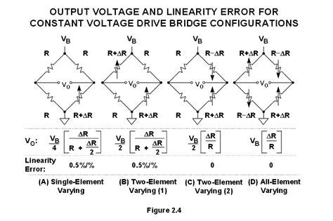 choosing resistor values for wheatstone bridge choosing resistor values for wheatstone bridge 28 images wheatstone bridge go for a