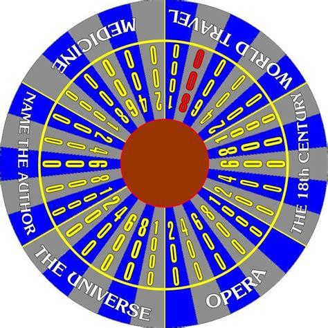 wheel of fortune jeopardy wheel of fortune jeopardy newhairstylesformen2014 com