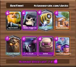 clash royale troll deck 7 0 elixir cost