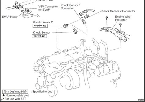 electronic throttle control 2001 lexus gs seat position control jeep cherokee crank position sensor location jeep free engine image for user manual download