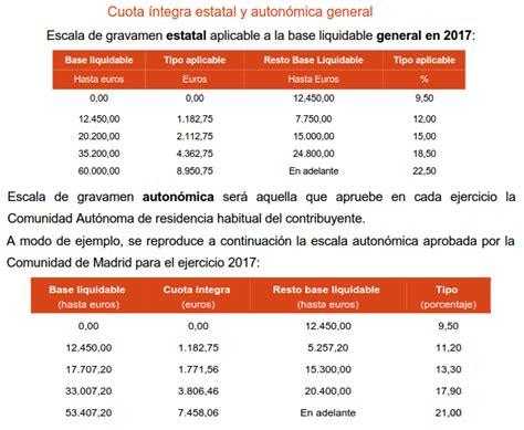 dieta exenta irpf 2016 diaria dietas exentas de irpf 2016 imposto de renda pessoa f