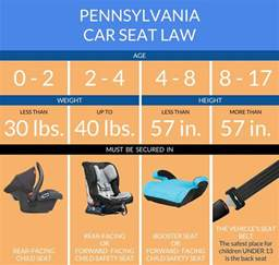 who car seat recommendations carspart