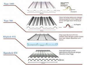 Sho Metal Di Pasaran atap gelombang fajar teknik surabaya