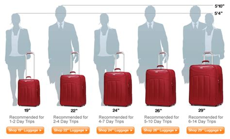 cabin baggage measurements showing the difference between a 19 quot and 22 quot suitcase
