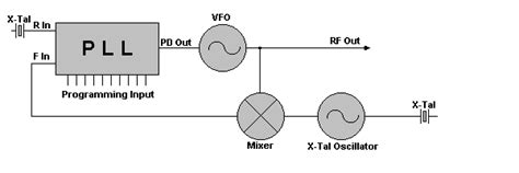 integrated circuits nz the defpom upd2814 upd2816 hd42853 km5624 component info page