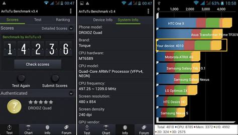 benchmark mobile phones android mobile phones top 7 highest antutu scores local
