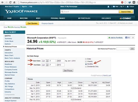 Y Finance In Mba by Beta Analysis By Period For Msft Goog Daniel Watrous Mba