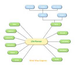 mind map template word diagram templates microsoft word templates page 2