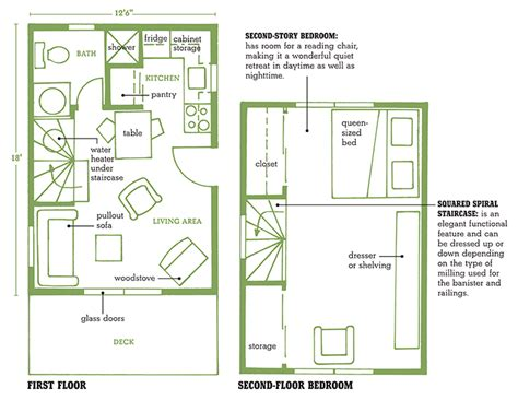Tiny Cabin Floor Plans | small cabin floor plans find house plans