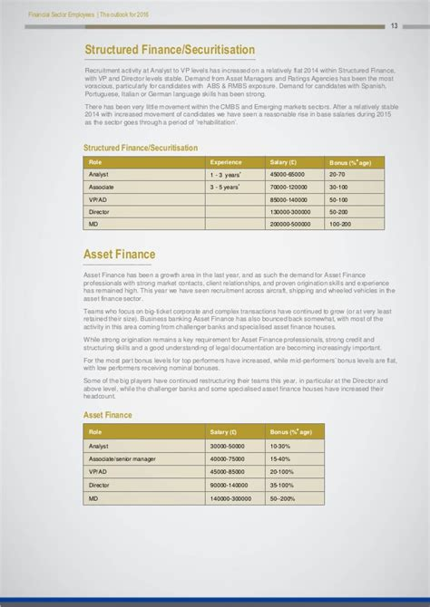 front desk manager salary page executive michael page front office banking asset
