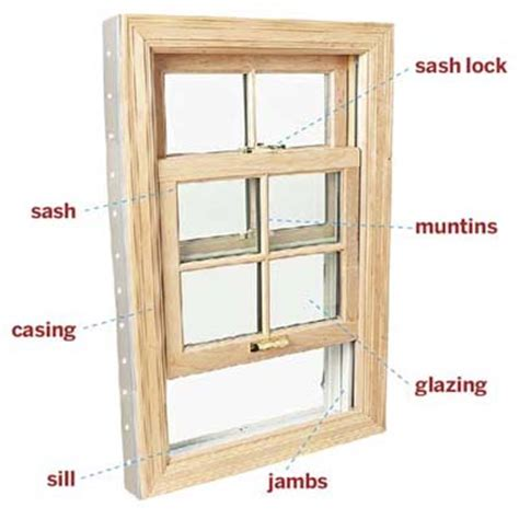 house windows parts anatomy of a double hung all about wood windows this old house