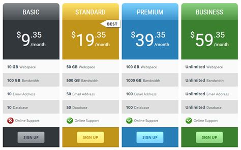 enfold theme pricing table 4 best free wordpress pricing table plugins coothemes com