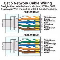 cat5 rj45 wiring cat5 wiring diagram free