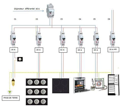 schema cuisine la norme nfc 15100 cuisine installation electrique
