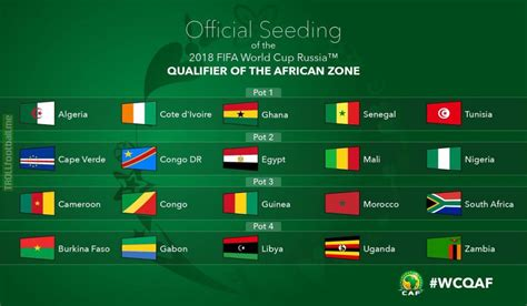World Cup Qualification 2018 Calendar House Of Slots