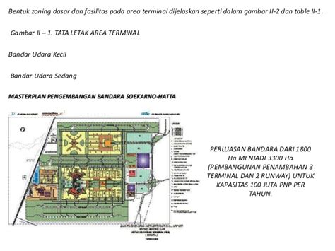 fasilitas layout slide bahan presentasi rekayasa terminal