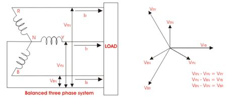 3 phase induction motor vector diagram vector diagram three phase vector diagram