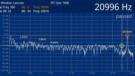 Audio spectrum analyzer program
