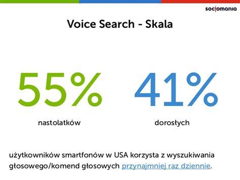 Voice Lookup Voice Search Czy Namiesza W świecie Sem