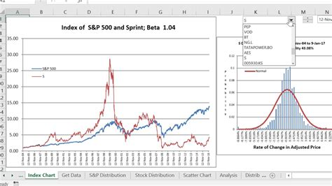 how to download historical data from yahoo finance macroption