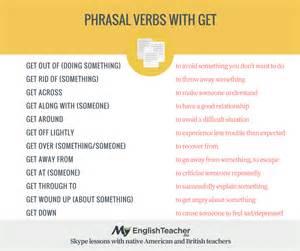 list of phrasal verbs with get myenglishteacher eu