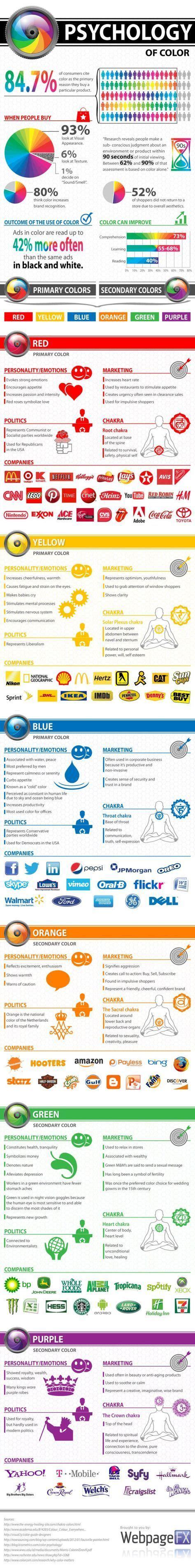 psychology of colors positive negative mabzicle 15 best i love color images on pinterest favorite color