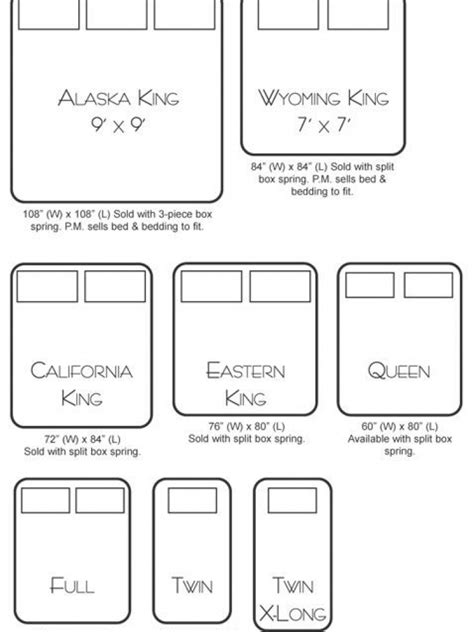 dimensions for king size bed queen size bed dimensions vs california king