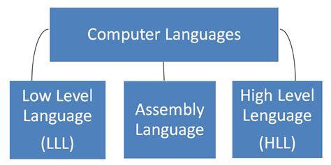 php tutorial in hindi language basic networking concepts in hindi microservice patterns