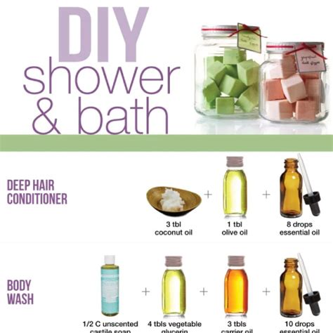 Handmade Bath And Products - tips to make bath and shower products tips 214 graphic
