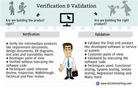 validation pattern livecycle designer verification and validation upping your quality