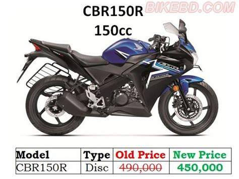 hero honda cbr price shocking news dramatic reduction of honda bike price in