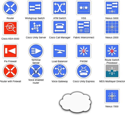 visio stencils juniper juniper firewall visio icon router best free home