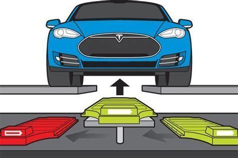 Tesla Model S Battery Change Tesla Quand Le Syst 232 Me D 233 Change Batteries Fait 171 Flop